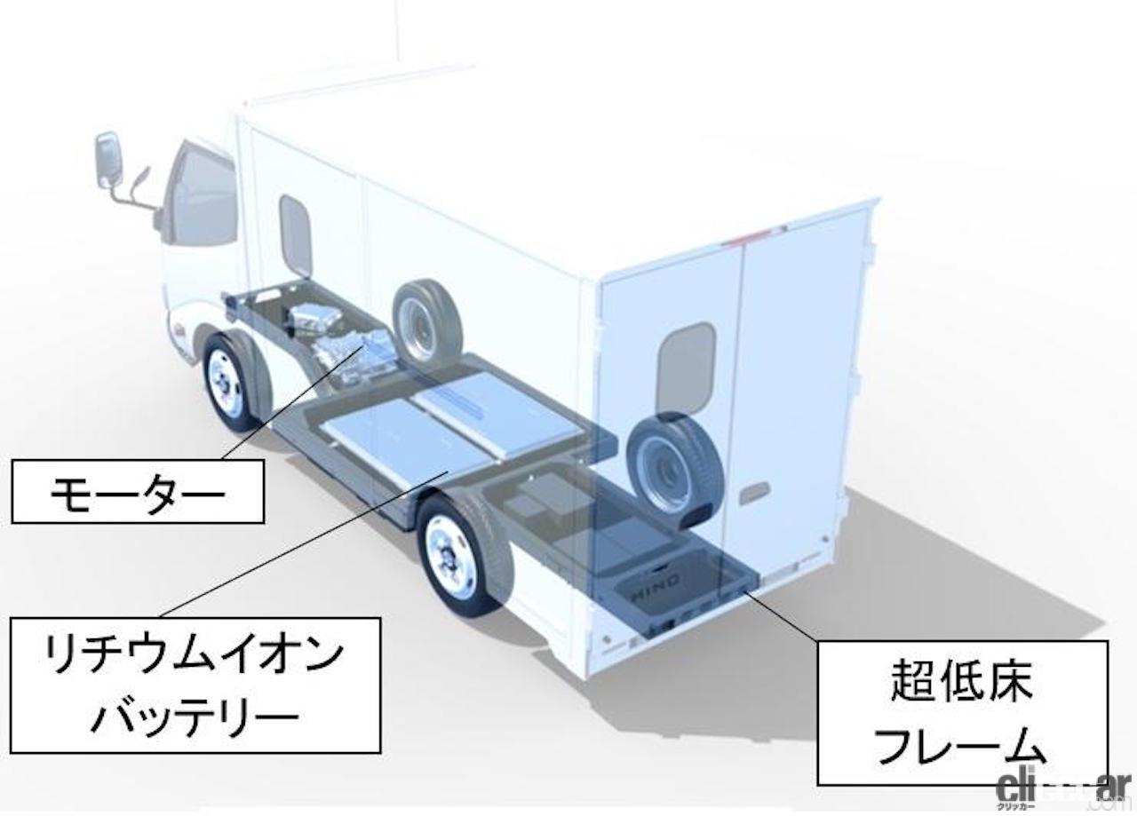 「コンパクトEVトラック「日野デュトロ Z EV」を2022年初夏に発売へ。使い勝手も大幅に向上」の3枚目の画像
