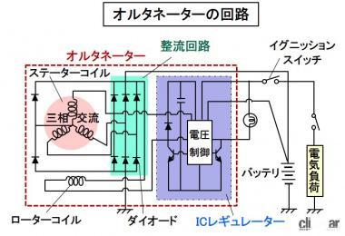 オルタネーターの内部回路