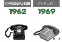 プッシュホンって知ってますか? トヨタのフラッグシップスポーツ「スープラ」が復活!【今日は何の日?5月17日】 - 黒電話→プッシュホン(from NTT東日本)