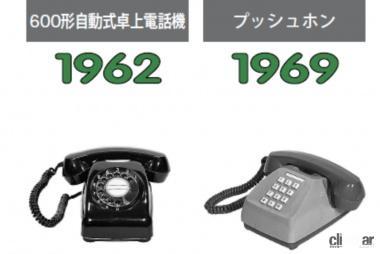 黒電話→プッシュホン(引用:NTT東日本)