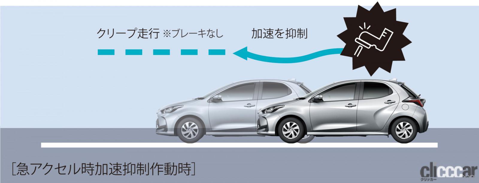 「トヨタ・ヤリスに「全車速追従機能」を加えたレーダークルーズコントロール、緊急時操舵支援機能などを追加」の2枚目の画像