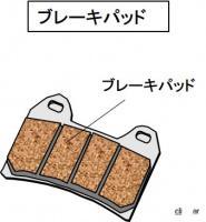 ブレーキパッドの素材とは?金属粉や繊維材を樹脂で固めた樹脂系と焼結メタル系の2種【バイク用語辞典:材料編 - ブレーキパッド