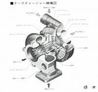L20ET turbo
