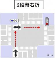 原付の2段階右折とは?交差点の左端に沿って曲がる右折方法【バイク用語辞典:交通ルール編】 - 2段階右折