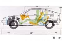 オリンピックデー/タイプライター発明/ホンダ・バラードスポーツCR-X発表!【今日は何の日?6月23日】 - バラードスポーツCR-X 透視図