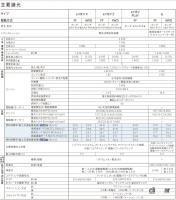 ホンダ新型ヴェゼル試乗by飯田裕子