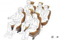 今日は七夕/レーザー放射装置の発明/ホンダ・エディックス発表!【今日は何の日?7月7日】 - 6人乗車の例