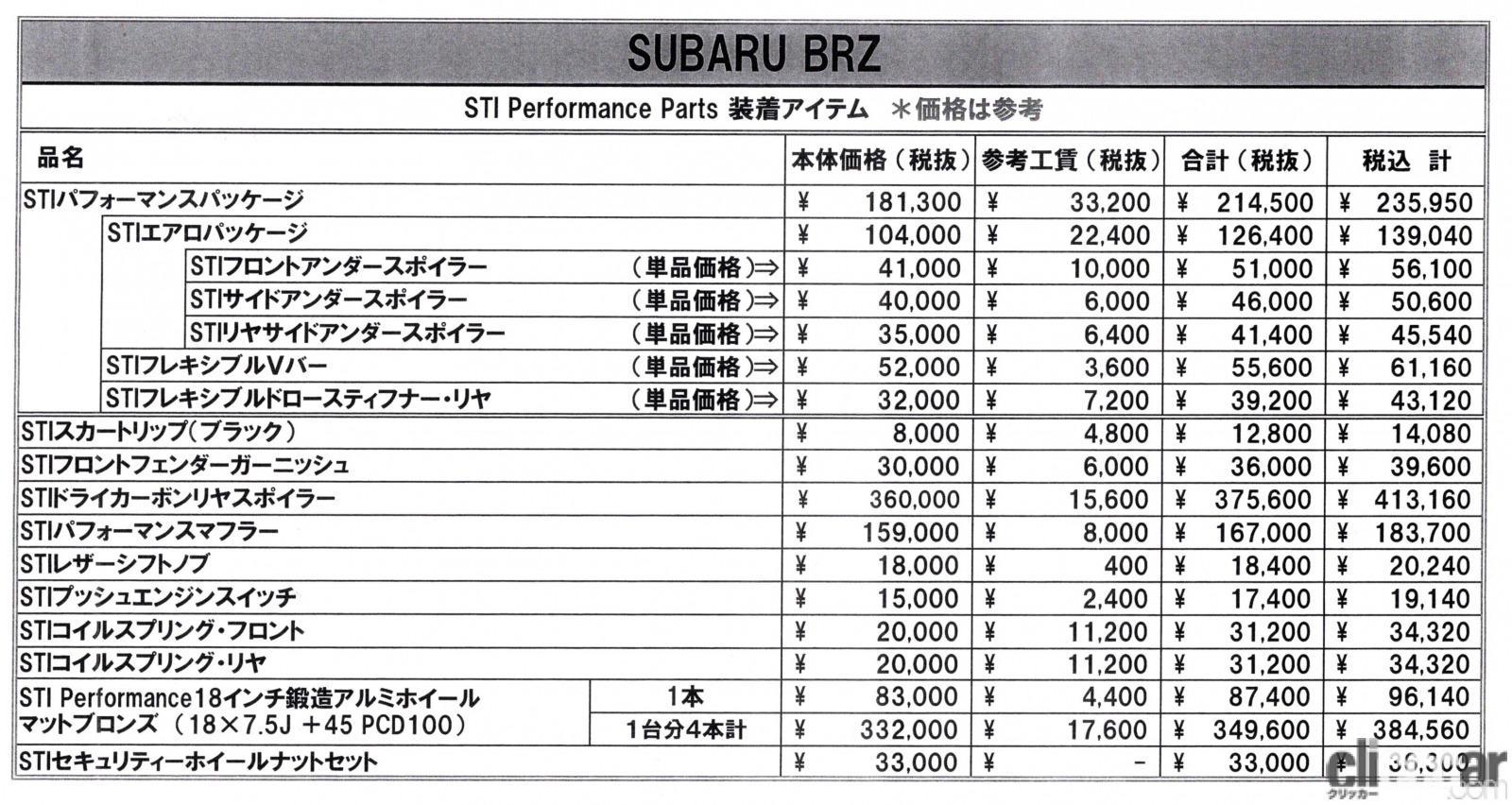 「発売前の新型スバルBRZ用 STIパーツが続々発表! パフォーマンスアップ確実!!」の15枚目の画像