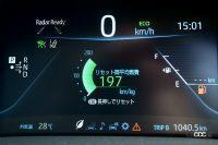 総走行距離1040.5kmに到達、燃費は197km/kgをキープ