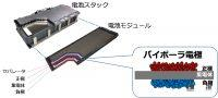リチウムイオンでない新型トヨタ・アクアの世界初「バイポーラ型ニッケル水素電池」が、セル出力1.5倍、搭載セル数1.4倍で従来比2倍の高出力を実現 - TOYOTA_AQUA_20210719_1