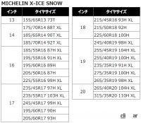 日本のあらゆる冬道に対応する「MICHELIN X-ICE SNOW」シリーズに、13インチから20インチの計51サイズが追加 - MICHELIN X-ICE SNOW_20210720