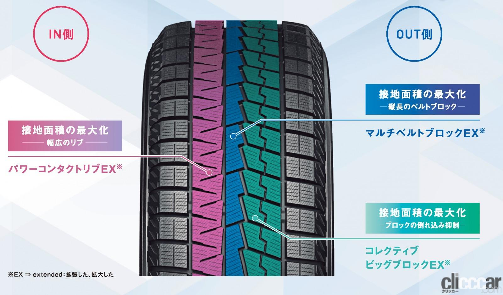 「横浜ゴムのスタッドレスタイヤ「アイスガード7 iG7」を試してみたら、どんなクルマでも相性ピッタリだった!」の4枚目の画像