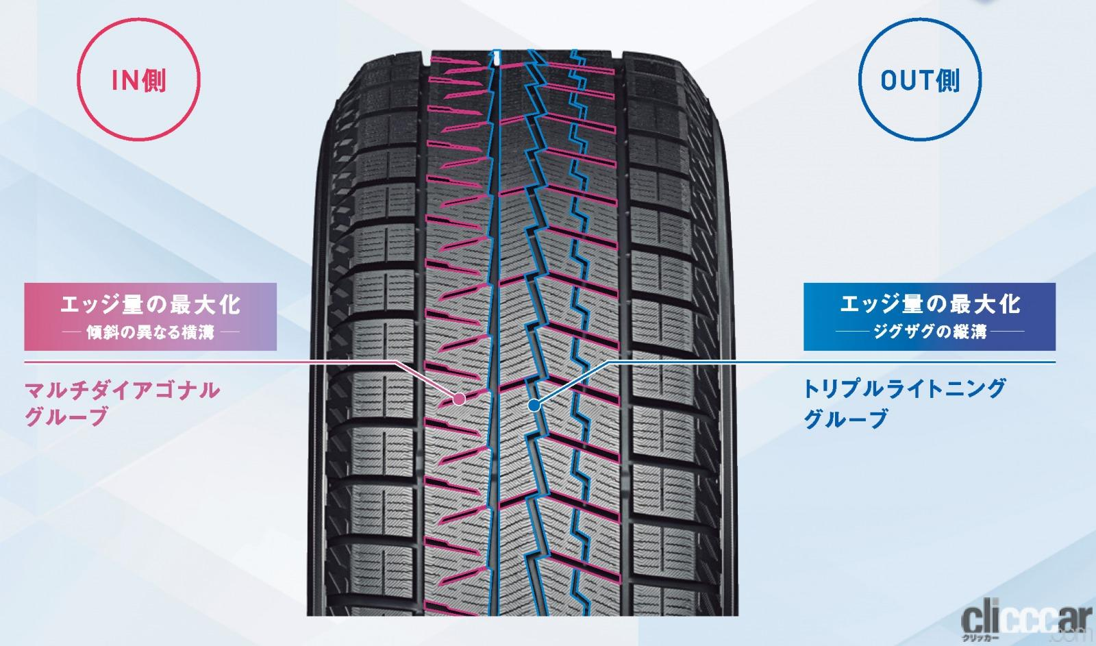 「横浜ゴムのスタッドレスタイヤ「アイスガード7 iG7」を試してみたら、どんなクルマでも相性ピッタリだった!」の5枚目の画像