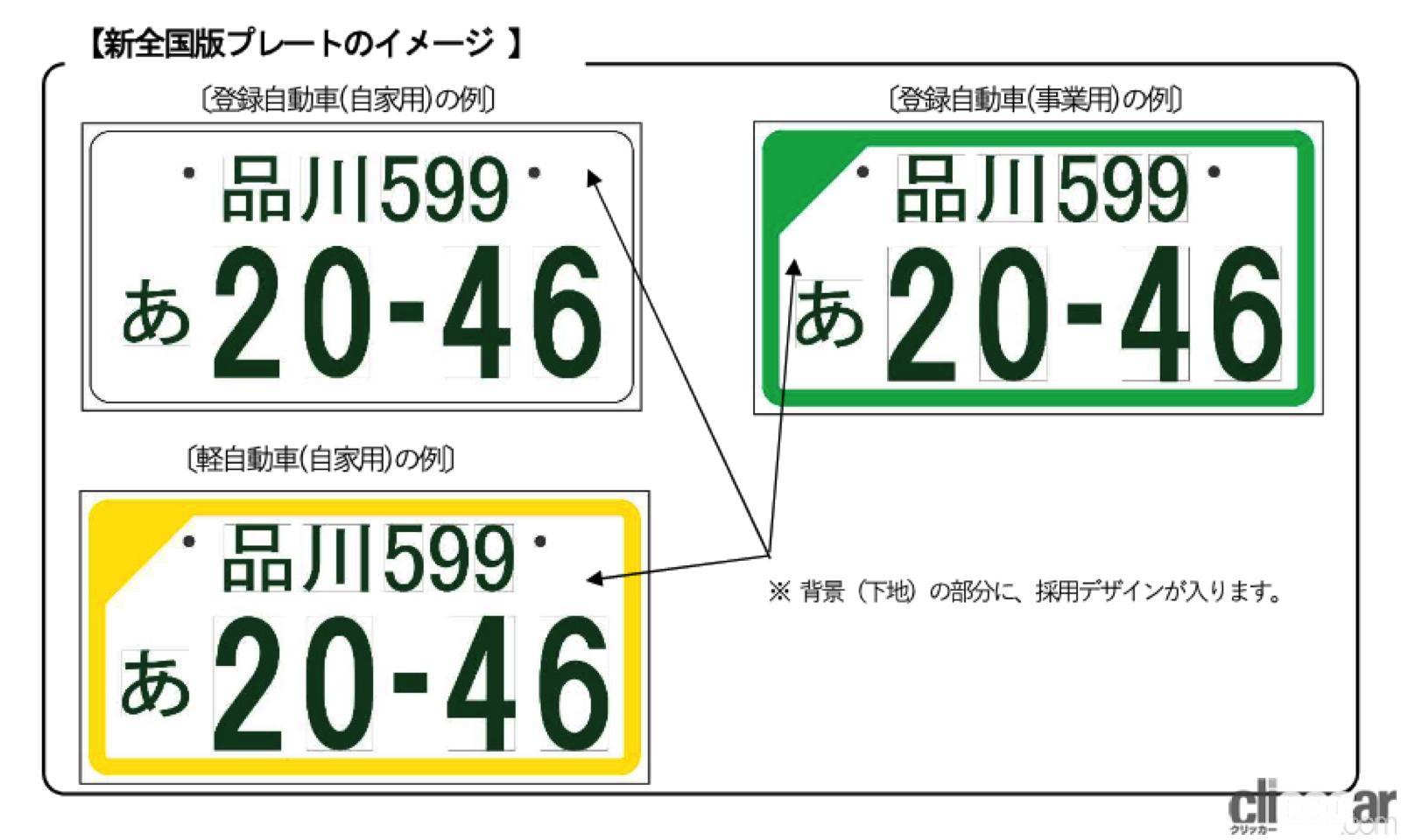 「軽自動車の黄色ナンバーが嫌な人が38%!9月に終了する白い東京オリパラ特別ナンバーの後継はある? 」の7枚目の画像