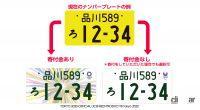 軽自動車の黄色ナンバーが嫌な人が38%!9月に終了する白い東京オリパラ特別ナンバーの後継はある?  - keicar_number_03