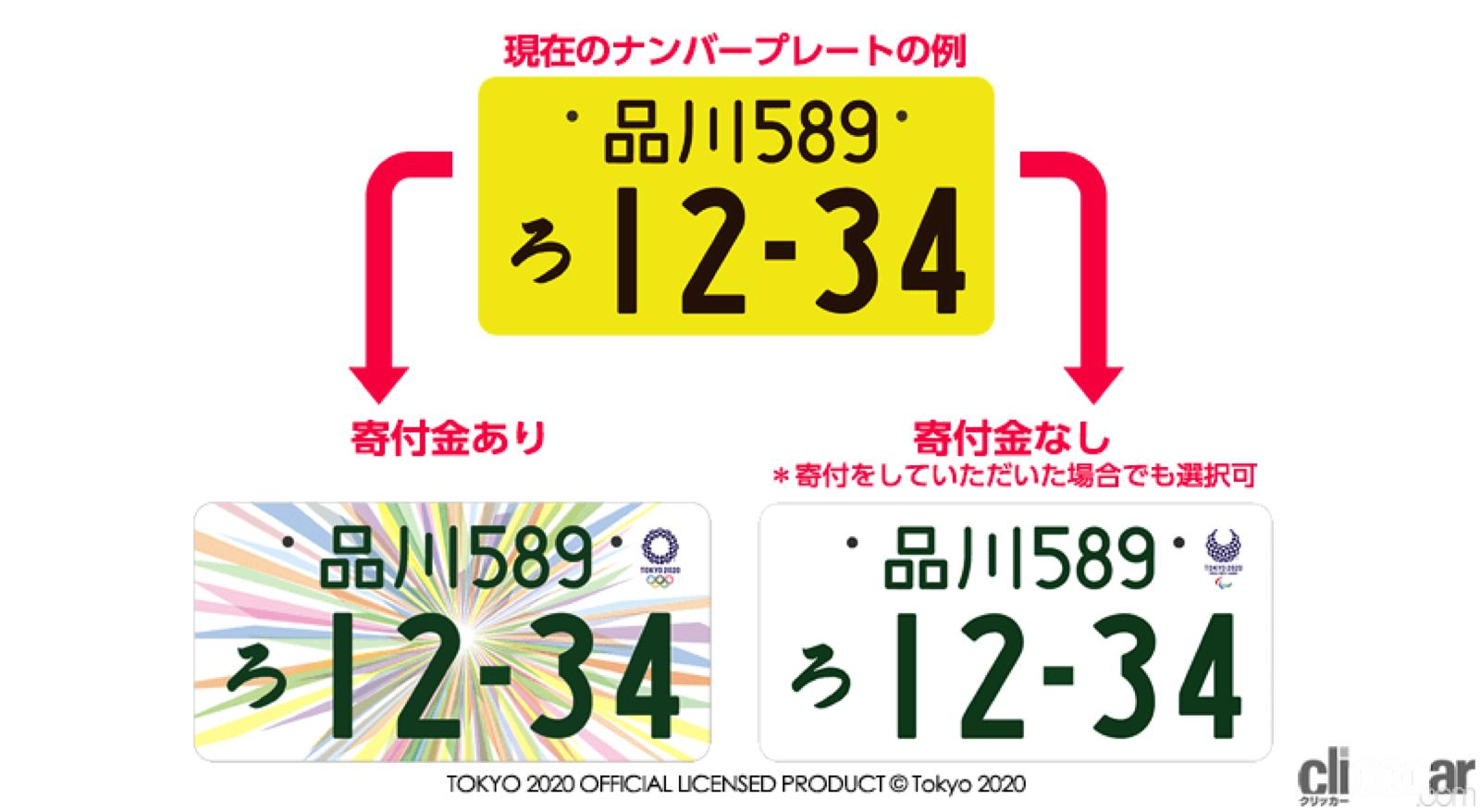 「軽自動車の黄色ナンバーが嫌な人が38%!9月に終了する白い東京オリパラ特別ナンバーの後継はある? 」の3枚目の画像