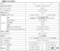 ゴン攻めできる新型スバル「BRZ」が7月29日に正式発表!注目の価格は308万~343万2000円! - new_subaru_brz_01jpg