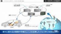 新型レクサスNXには、4年ぶりにフルモデルチェンジを受けた最新のマルチメディアシステムとコネクティッドサービスを用意 - TOYOTA_Software_CONNECT_20210825_1