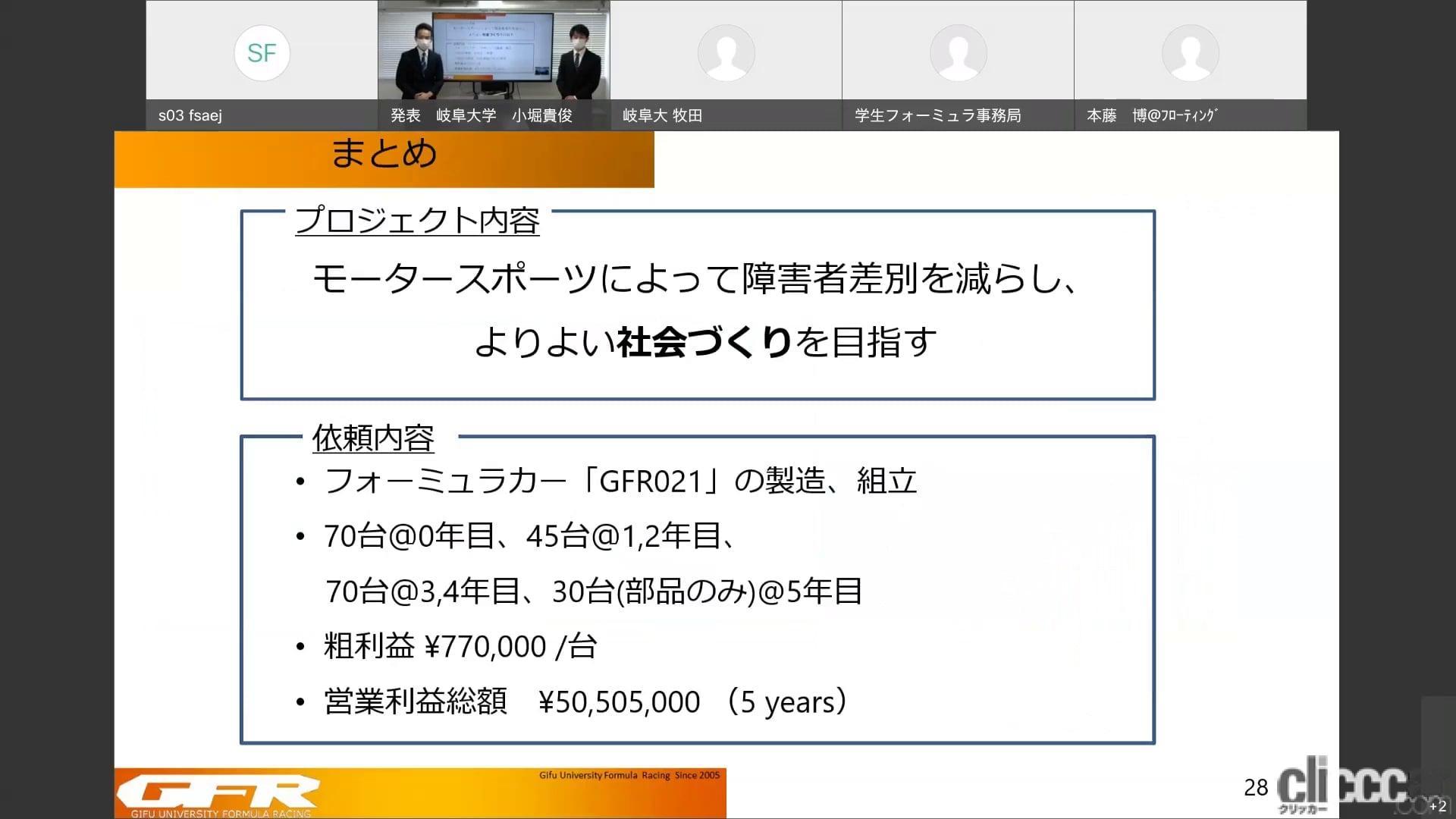 「オンラインで開催された「学生フォーミュラ日本大会2021」は神戸大学が初優勝を遂げる」の3枚目の画像