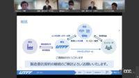 オンラインで開催された「学生フォーミュラ日本大会2021」は神戸大学が初優勝を遂げる - 東大_プレゼン2
