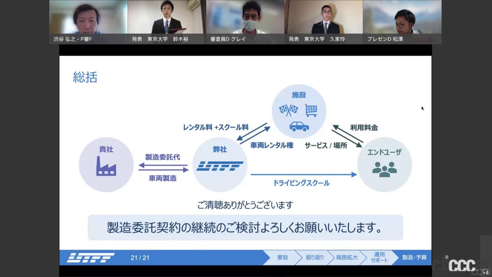 「オンラインで開催された「学生フォーミュラ日本大会2021」は神戸大学が初優勝を遂げる」の7枚目の画像