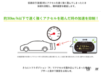 トヨタの『踏み間違い加速抑制システムII』