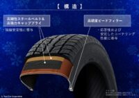 toyo_tire_ 3