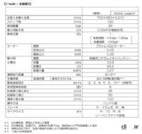 トヨタ『C+walk T』、「駅から目的地まで」とか「観光地の短距離移動」として使ったら最高でしょう! - c+walkt_01spec