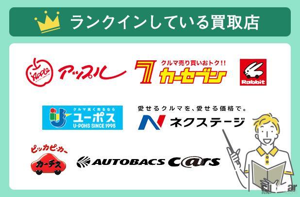 「【2021年ガチ検証】車買取店の評判とおすすめランキング決定版」の5枚目の画像