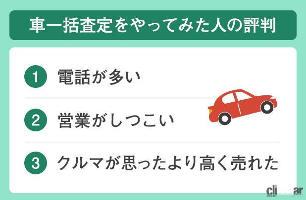 「車一括査定の評判・クチコミは?電話が多いという噂は本当なの?」の7枚目の画像