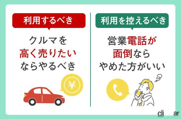 「車一括査定の評判・クチコミは?電話が多いという噂は本当なの?」の6枚目の画像