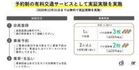 「ノッカルあさひまち」富山県朝日町で地方都市が抱える少子高齢化と公共交通機関縮小の問題へ解決策、マイカー乗り合い公共交通サービスを運用開始 - reservation