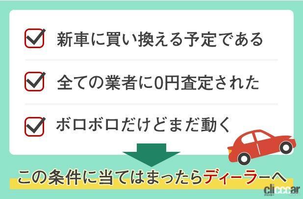 「ボロボロ10年落ち・20年落ちのクルマを高く売るには?廃車にするしかない?」の7枚目の画像