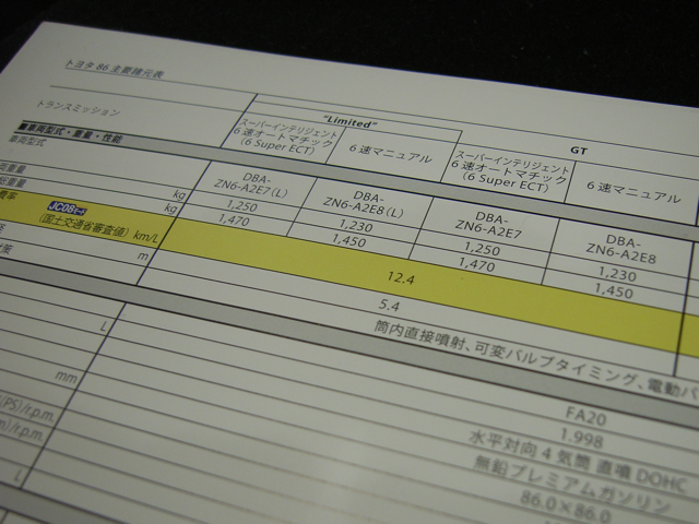 86ハチロク発表会カタログ