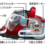 軽量化されたハンドリングを味わってみたい「カーボン仕様の掃除機」登場【日立サイクロン式クリーナー「2段ブーストサイクロン」CV-SU7000】 - hitachi_carbon2