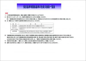 保安基準PDFトップ