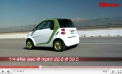 ドラッグレースで電気自動車が3秒も速くなる裏技【動画】 のパーマリンク